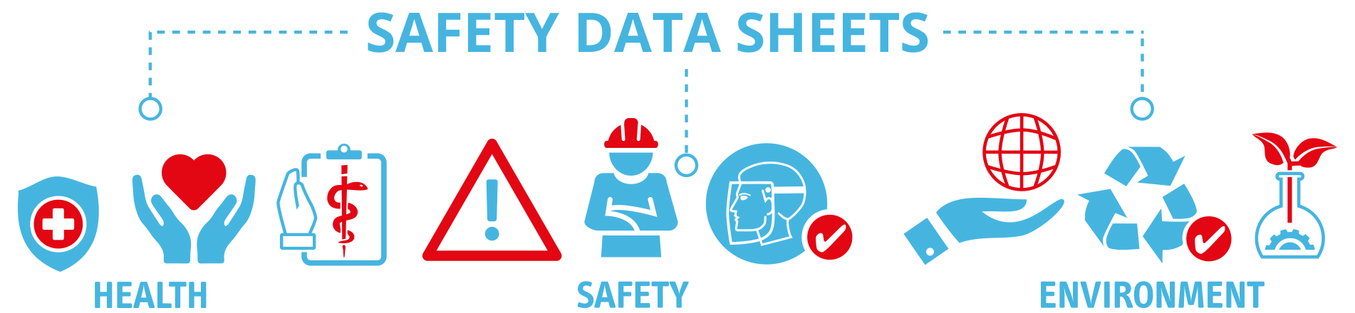 Safety Data Sheets Header